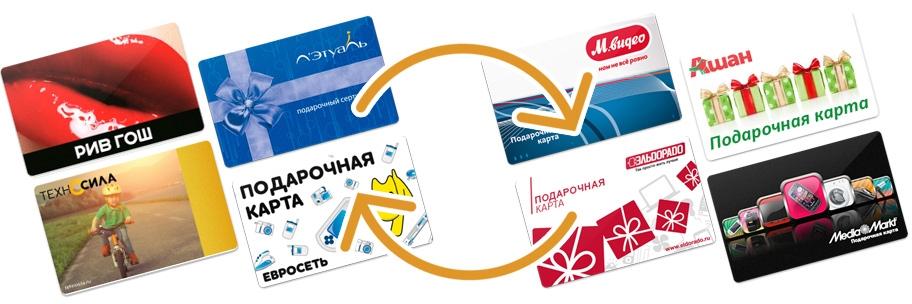 Форте Банк (Казахстан): переводы электронных валют